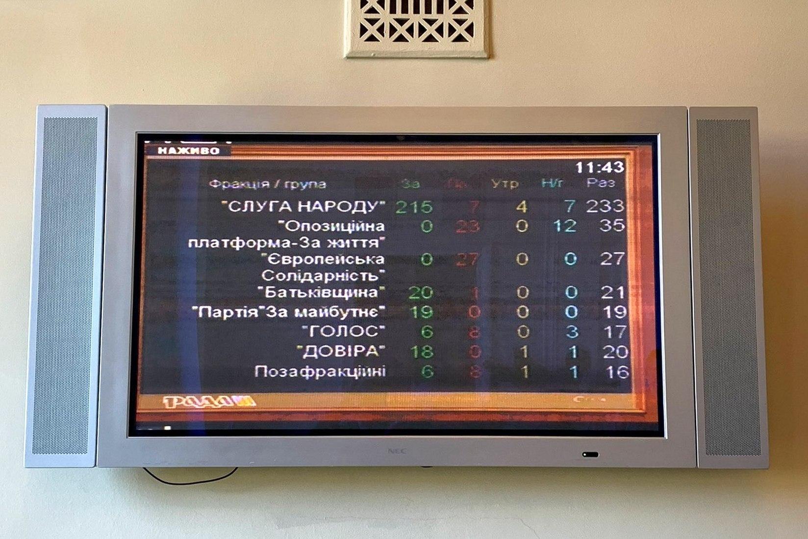 Read more about the article Александр Пономарёв проголосовал против отзыва Дмитрия Разумкова с должности главы Верховной Рады